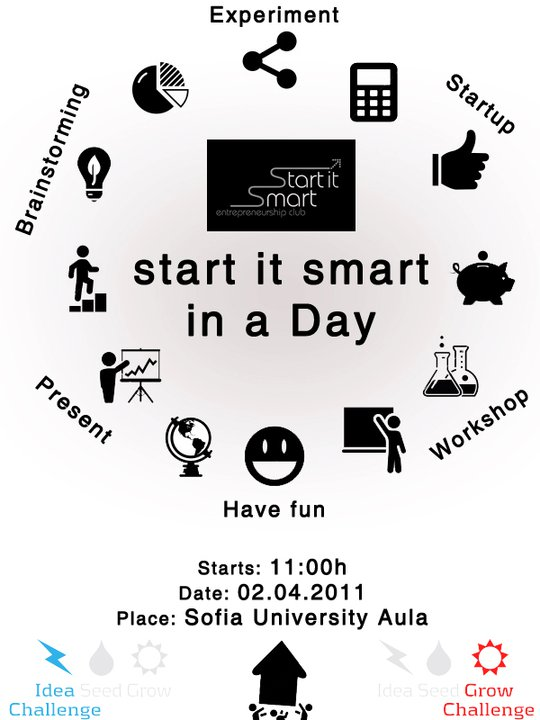 startitsmart-in-a-day