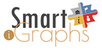 smartigraphs