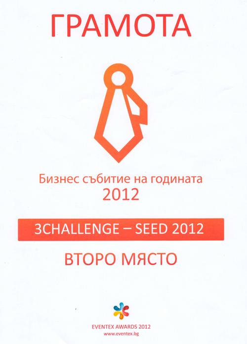 2012---Eventex-Awards